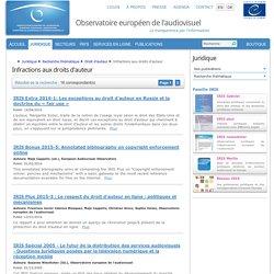 Infractions aux droits d'auteur - Observatoire européen de l'audiovisuel
