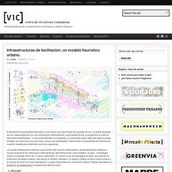 Infraestructuras de facilitación: un modelo heurístico urbano.