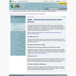 INDA - Infraestrutura Nacional de Dados Abertos