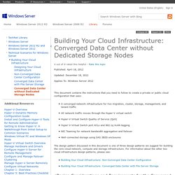 Building Your Cloud Infrastructure: Converged Data Center without Dedicated Storage Nodes