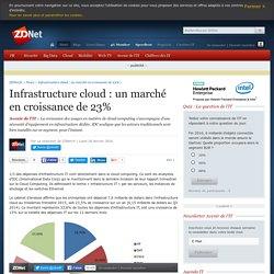 Infrastructure cloud : un marché en croissance de 23%