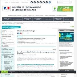 Le renforcement de l'infrastructure de recharge accessible au public - Ministère de l'Environnement, de l'Energie et de la Mer