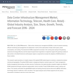 Data Center Infrastructure Management Market, Information Technology, Telecom, Health Care, Retail)