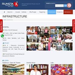 Rungta Group Of Institutions - R1 - Bhilai Raipur