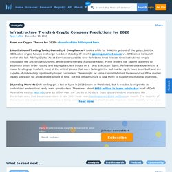 Infrastructure Trends & Crypto Company Predictions for 2020