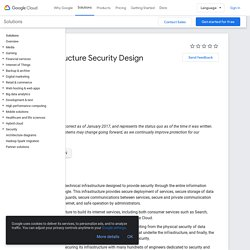 Google Infrastructure Security Design Overview