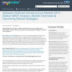 Software Defined Infrastructure Market 2017 – Global SWOT Analysis ,Market Overview & Upcoming Market Stategies