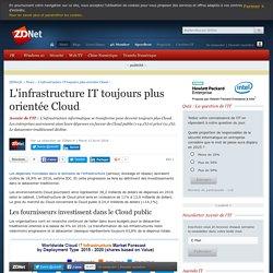 L'infrastructure IT toujours plus orientée Cloud - ZDNet