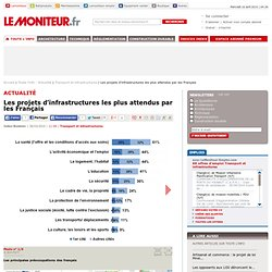 Les projets d'infrastructures les plus attendus par les Français