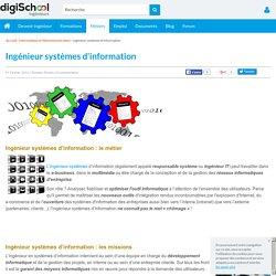 Fiche Métier Ingénieur système d'information
