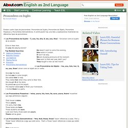 Inglés Básico - Pronombres en Inglés