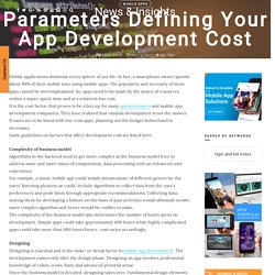 Ingredients that Determine your App Development Cost