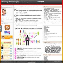 Les 5 ingrédients de base pour développer son réseau social