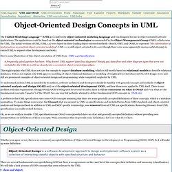 PDF UML USING OOAD