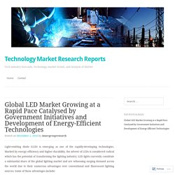 Global LED Market Growing at a Rapid Pace Catalysed by Government Initiatives and Development of Energy-Efficient Technologies