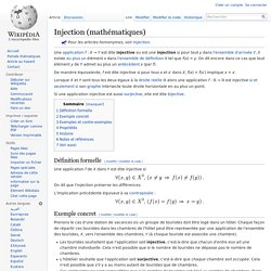 Injection (mathématiques)