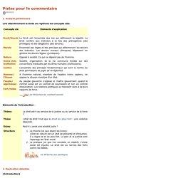 L'Etat social et l'injustice (Rousseau). Explication de texte