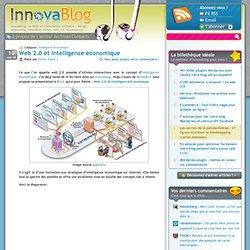 Web 2.0 et Intelligence économique