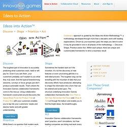 Innovation Games Collaboration Frameworks