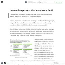Innovation process that may work for IT — Creative Destruction of IT