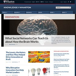 Knowledge at Wharton : innovation and entrepreneurship