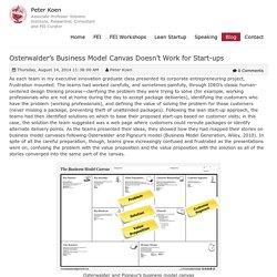 Front End Innovation - Osterwalder's Business Model Canvas Doesn't Work for Start-ups