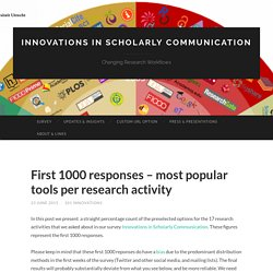 First 1000 responses – most popular tools per research activity