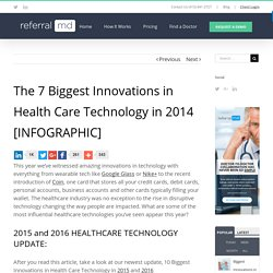 7 Biggest Innovations in Health Care Technology in 2014 [INFOGRAPHIC]