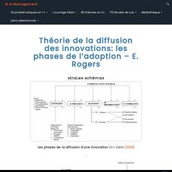 Théorie de la diffusion des innovations : les phases de l'adoption – E. Rogers