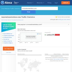 Innovationwireless.com Traffic, Demographics and Competitors - Alexa