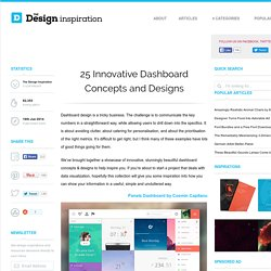 25 Innovative Dashboard Concepts and Designs