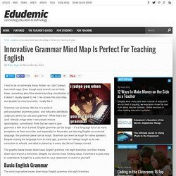 Innovative Grammar Mind Map Is Perfect For Teaching English