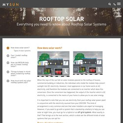 Innovative Solar Rooftop Solutions in India