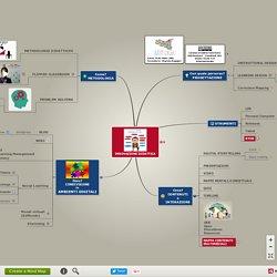 Mappa strumenti digitali-Corso formazione AD Sicilia - 3192 Patti (ME)