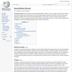 Inoculation theory