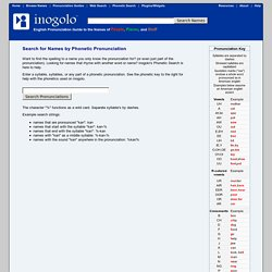 inogolo : Search for Names by Phonetic Pronunciation