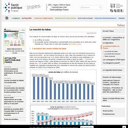 INPES - Le marché du tabac