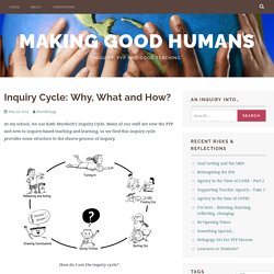 Inquiry Cycle: Why, What and How?