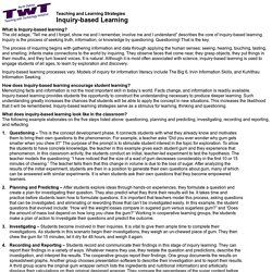 TWT: Inquiry-based Learning Strategy