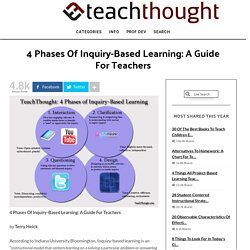 4 Phases of Inquiry-Based Learning: A Guide For Teachers