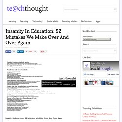 Insanity In Education: Making The Same Mistakes