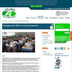 Insegnante della scuola primaria / Professioni / Home page - Atlante delle professioni