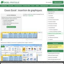 Cours Excel : insertion de graphiques