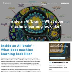 Inside an AI 'brain' - What does machine learning look like?