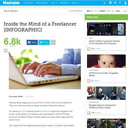 Inside the Mind of a Freelancer [INFOGRAPHIC]