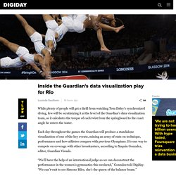 Inside the Guardian's data visualization play for Rio