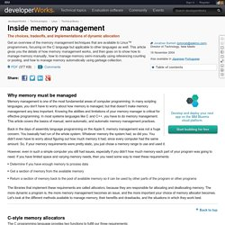 Inside memory management