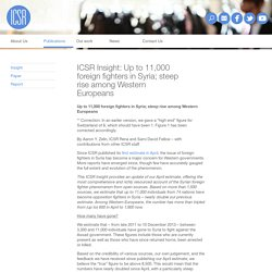 ICSR Insight: Up to 11,000 foreign fighters in Syria; steep rise among Western Europeans / ICSR