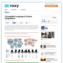 15 Insightful Language & Culture Infographics