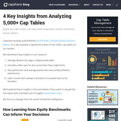 4 Key Insights from Analyzing 5,000+ Cap Tables - Capshare Blog